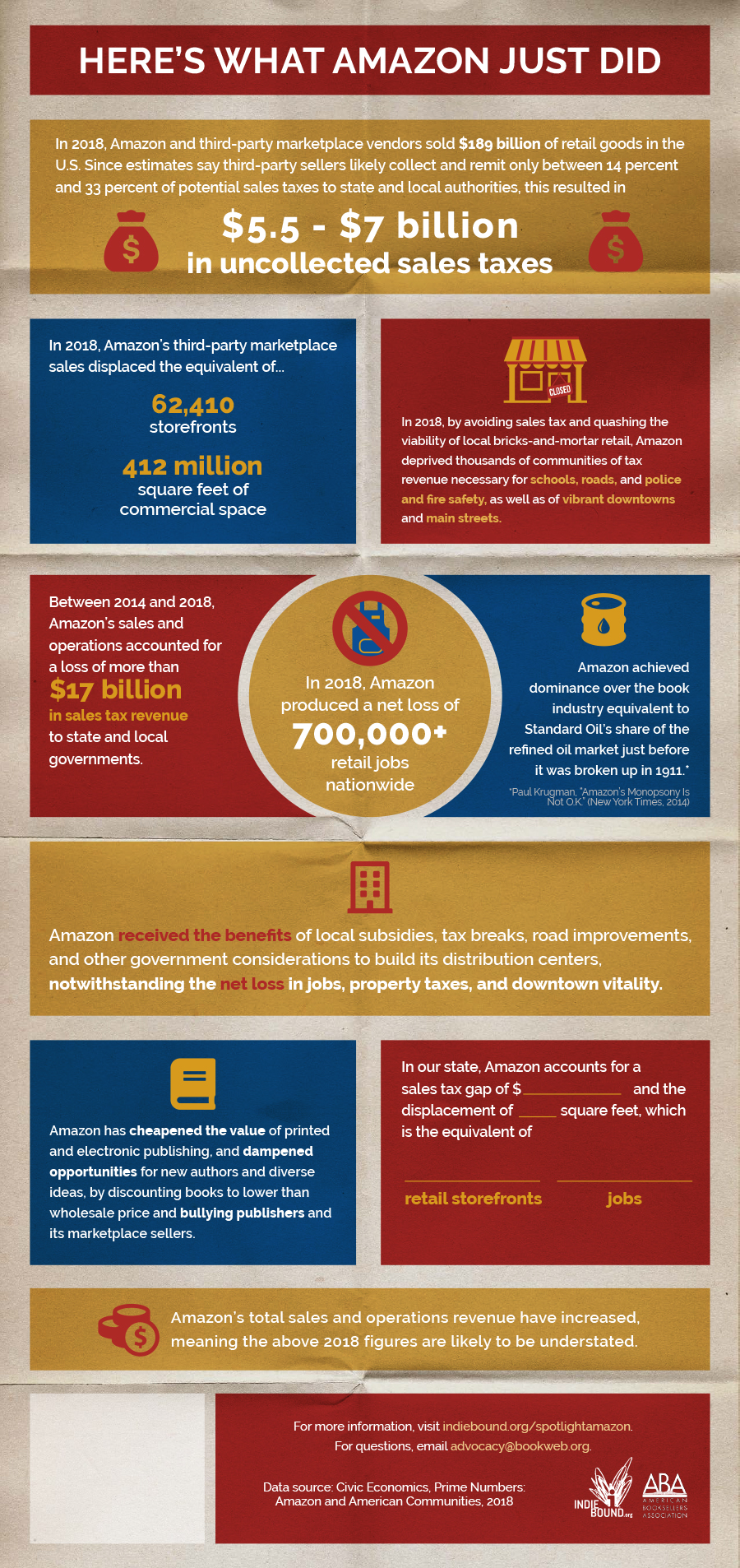 Here S What Amazon Just Did Infographic The American Booksellers Association