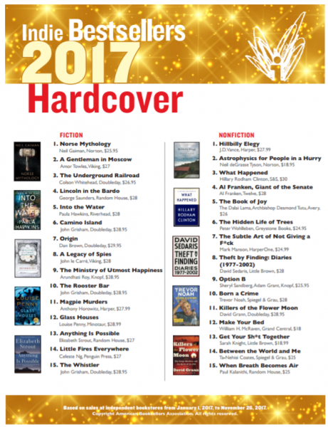 2017 indie bestseller lists ready for download the american booksellers association. Black Bedroom Furniture Sets. Home Design Ideas