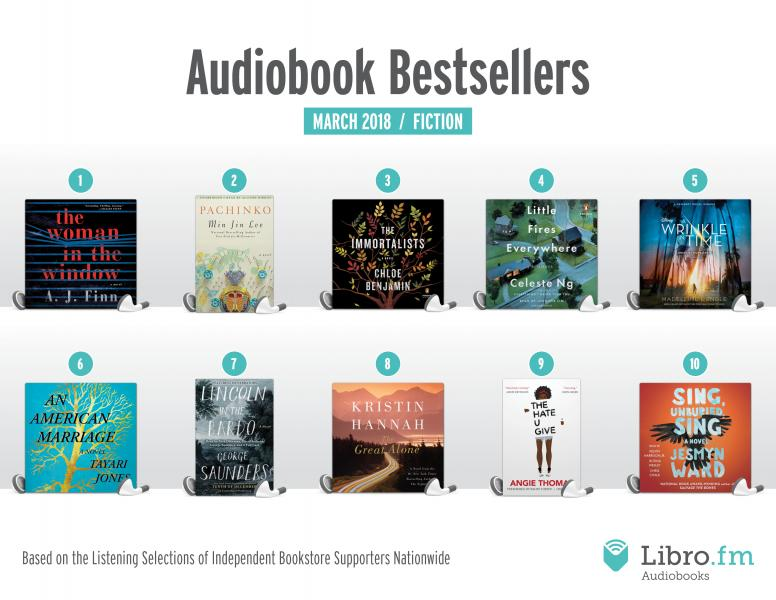 March 2018 Audiobook Bestsellers | the American Booksellers